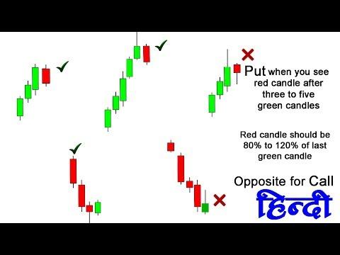 Signal to binary traders