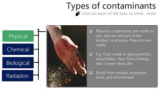 Types of contaminants - physical, chemical, biological and radiation