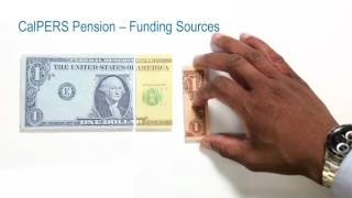 Your CalPERS Pension