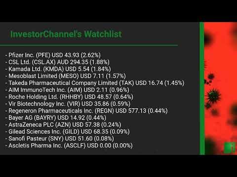 InvestorChannel's Covid-19 Watchlist Update for Monday, August, 02, 2021, 16:00 EST