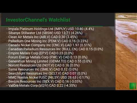 InvestorChannel's Palladium Watchlist Update for Friday, November 27, 2020, 16:05 EST