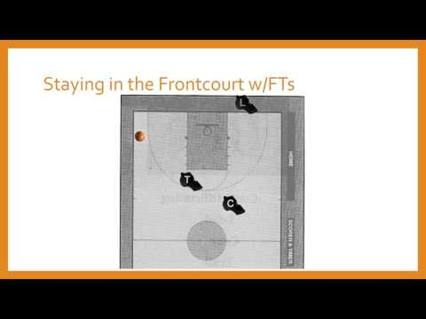 Basketball Training Module #3 - Foul Reporting & Switches