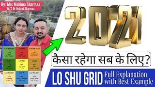 2021 Predictions By Lo Shu Grid Numerology Free Loshu Grid Se 2021