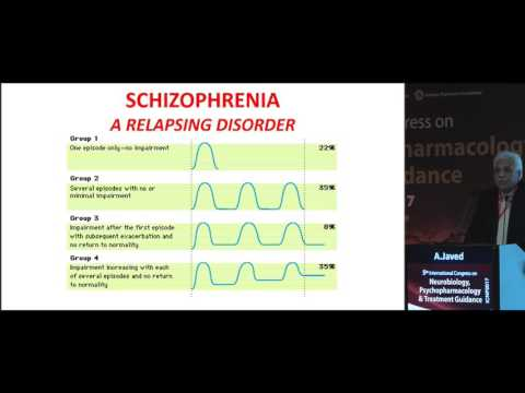 Afzal Javed - UK Social Functioning as an outcome variable in schizophrenia