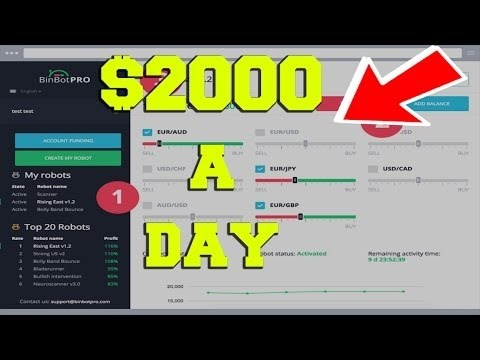 Anyoption binary options demo account