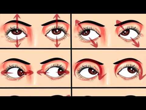 Кастомизированная персонифицированная лазерная коррекция зрения фемто ласик