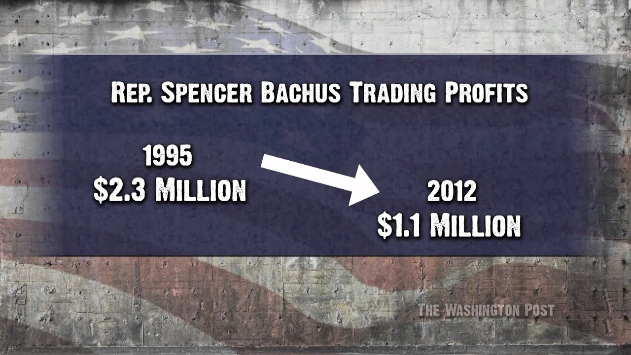 Insider-Trading Investigation of Rep. Bachus thumbnail
