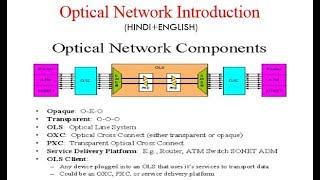 OPTICAL NETWORK INTRODUCTION