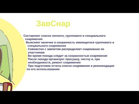 Должность - ЗавХоз