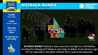 2018 Magic Millions 2YO Classic Contender - Outback Barbie