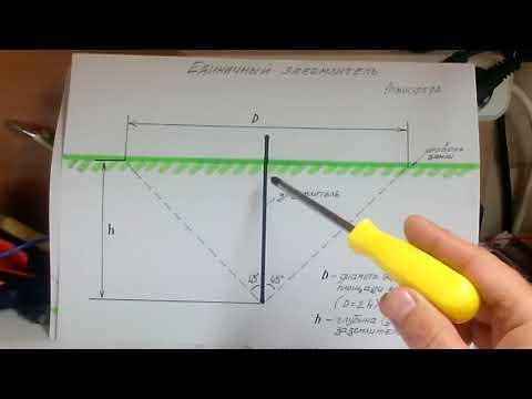 атмосферное электричество 2