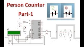 A people counter is a device used to measure the number and direction of people traversing a certain passage or entrance per unit time. The resolution of the...