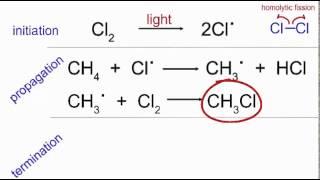 Alkanes Advanced 3. Advanced. Methane reacting with Chlorine