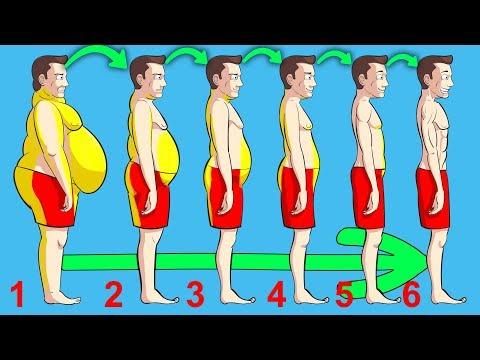 Pierderea în greutate din emfizem