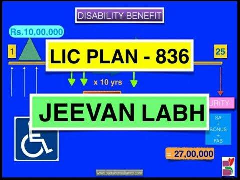 Life Insurance, Life Insurance Policies in Ludhiana, जीवन ...