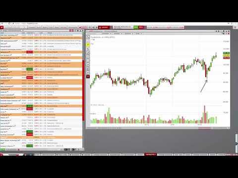 Aktien einfuhrung