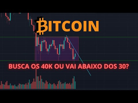 Bitcoin kainos prognozavimas