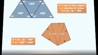 Geometry - Angles of Polygons: 8th grade math