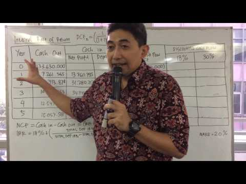 mp4 Investment Risk Adalah, download Investment Risk Adalah video klip Investment Risk Adalah