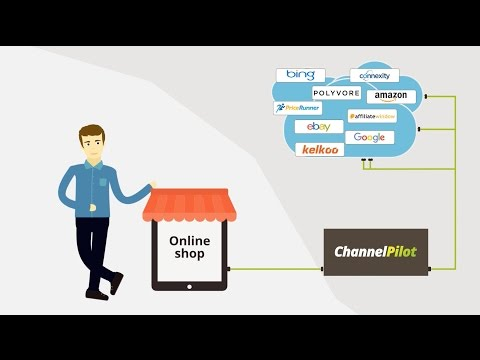 What is ChannelPilot?