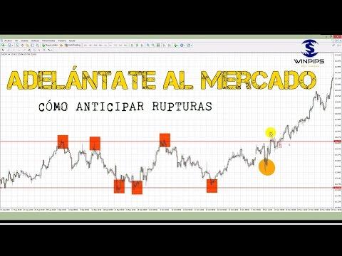 Demo futures trading platform
