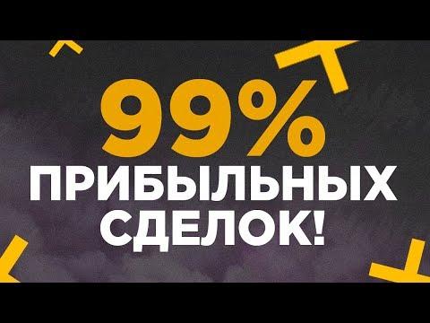 Опцион от 1 рубля