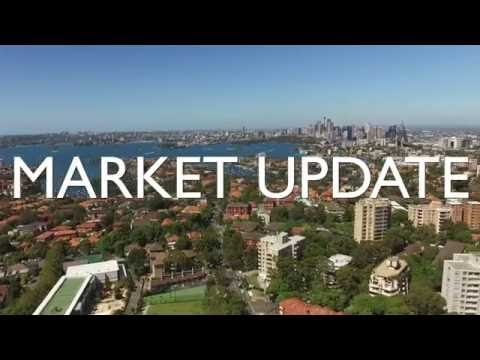Market Review with Drone