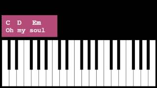 Bless the Lord Oh my soul Keyboard Chords and Lyrics - C Major Chord