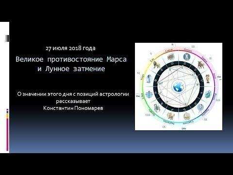 Астрология меркурий в знаках