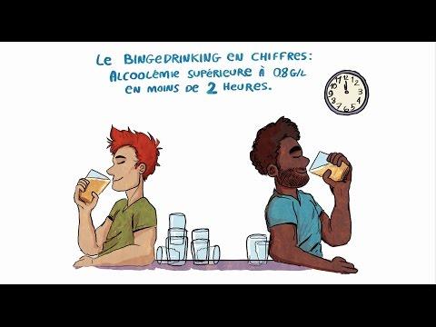 Les stéroïdes pour le traitement de limpuissance