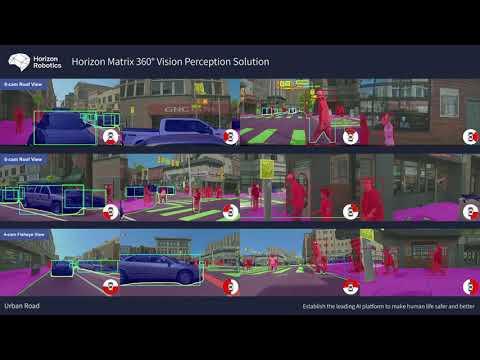Horizon Robotics sammelt 400 Millionen US-Dollar ein