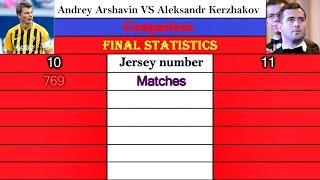 Andrey Arshavin VS Aleksandr Kerzhakov. Career Comparison. Matches, Goals, Assists, Cards & More.