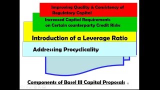 Basel III And Its Implications - Webinar Recording