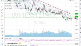 WHEAT - perspective sur le Blé Wheatusd au 05 01 17 Apprendre le trading