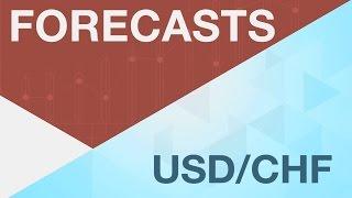 USD/CHF Рост курса USD/CHF