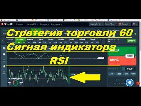 Смотреть видео бинарные опционы трейд раш на русском