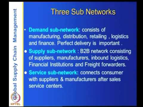 Mod-01 Lec-01 Introduction to Global Supply Chain Networks