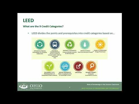 LEED-Green Associate Study Guide - YouTube