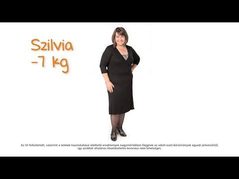 Statistici privind industria pierderilor în greutate