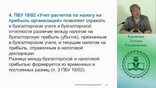 12  Учет финансовых результатов  ПБУ 18 02