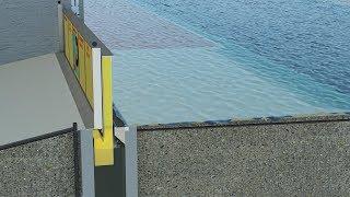 Barriera Anti Inondazione