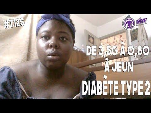 Violation de la sensibilité dans le diabète