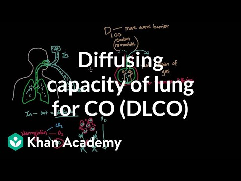 Diffusing capacity of the lung for carbon monoxide (DLCO