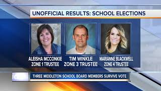 UNOFFICIAL RESULTS: Middleton school board members survive recall vote