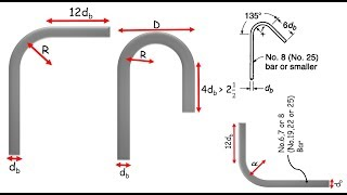 Steel bar hooks size / #hooks #construction