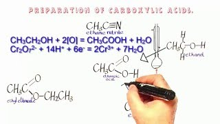 Carboxylic Acids 4. Methods of Preparation
