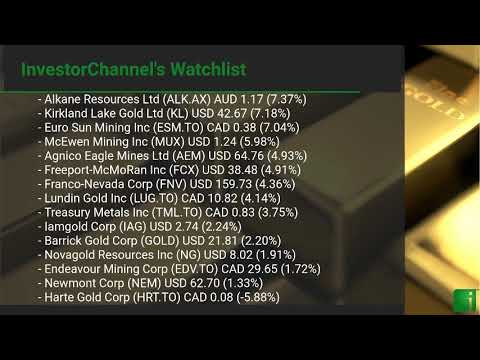 InvestorChannel's Gold Watchlist Update for Thursday, July ... Thumbnail