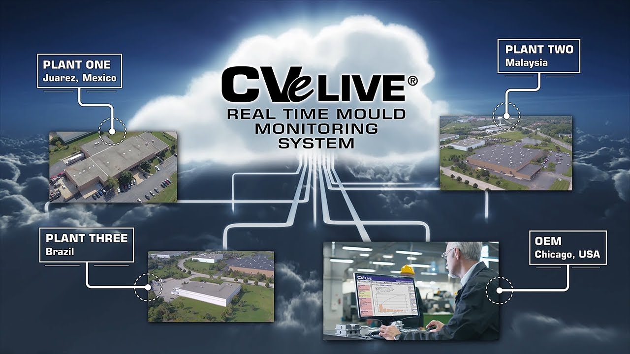 video du produit Le compteur de cycles CVE