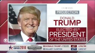 WATCH LIVE: CBS News calls a winner in the critical battleground state of Florida