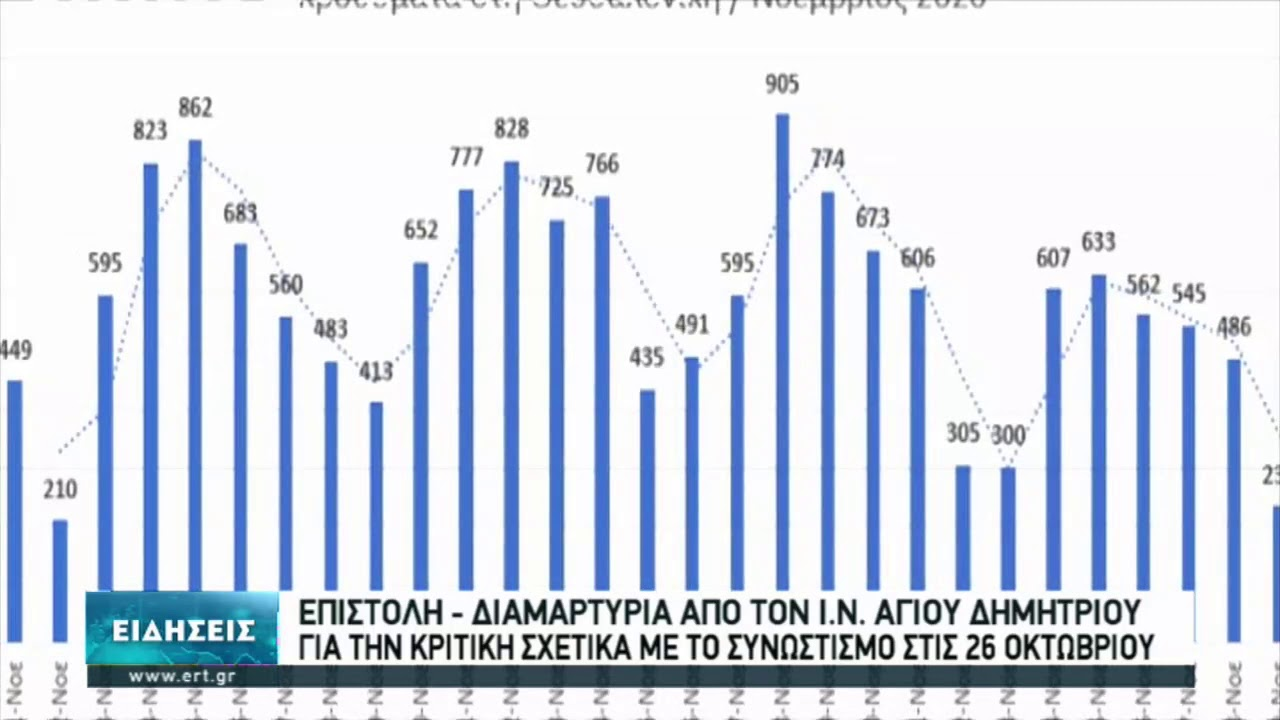 Ευθύνες στην αστυνομία για την 26η Οκτωβρίου από την Μητρόπολη Θεσσαλονίκης | 02/02/2021 | ΕΡΤ